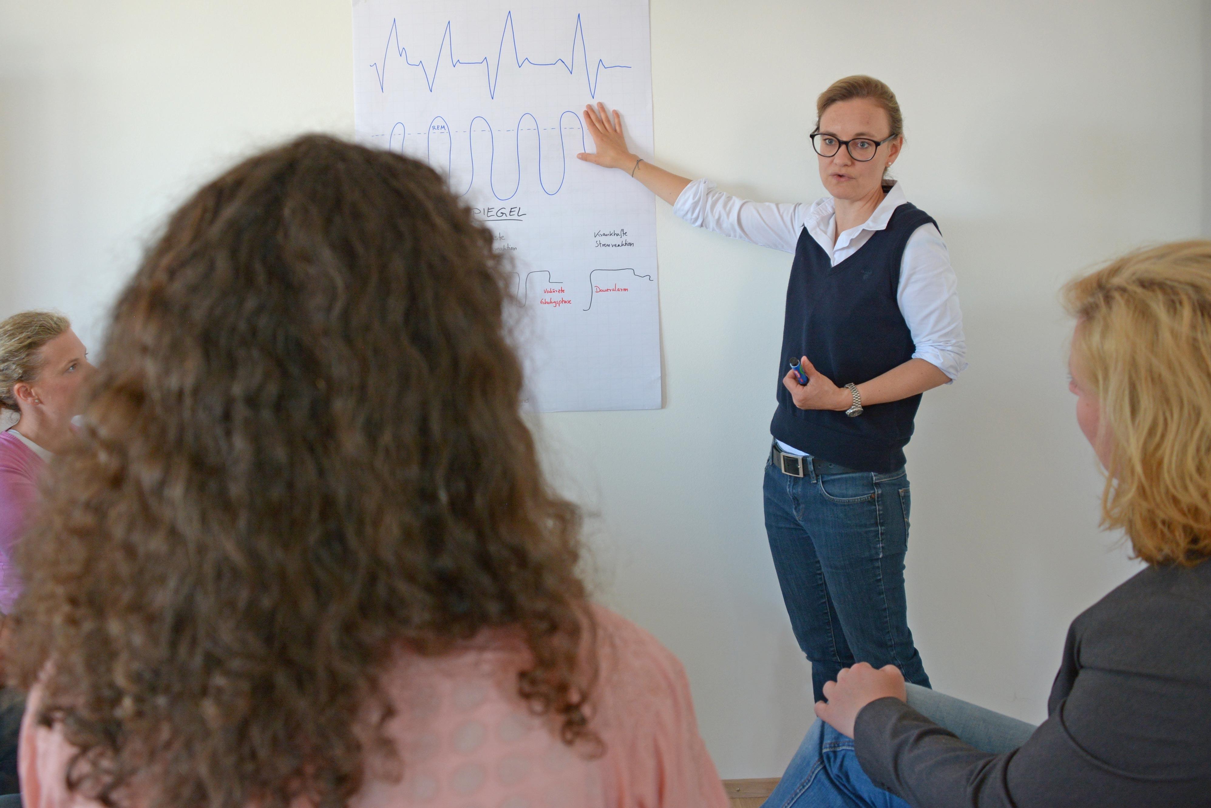 Adele Brucks Gruppen-Firmen-Coaching München Neubiberg